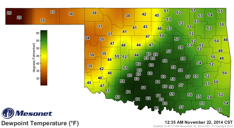 Relative Humidity and Dewpoint Weather and Agriculture A Plains