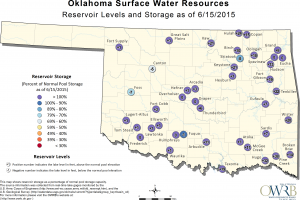 2015 06 18.Ag Blog.Monthly Reservoir Storage